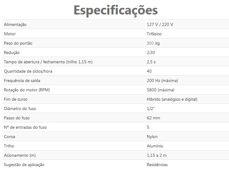 Especificações bv home jetflex