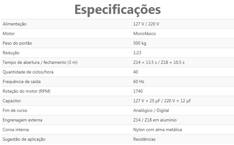 Especificações dz rio r500