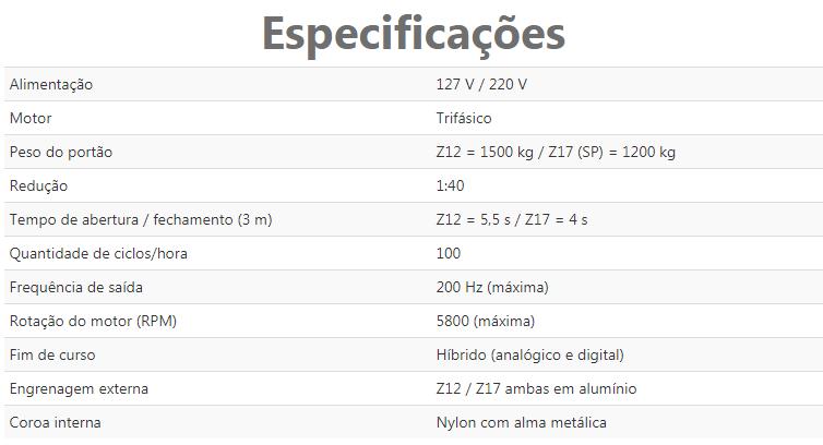 Especificações dz 1500